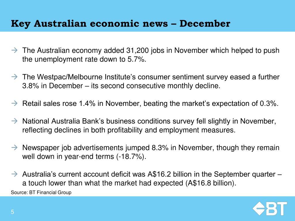 Key Australian economic news – December