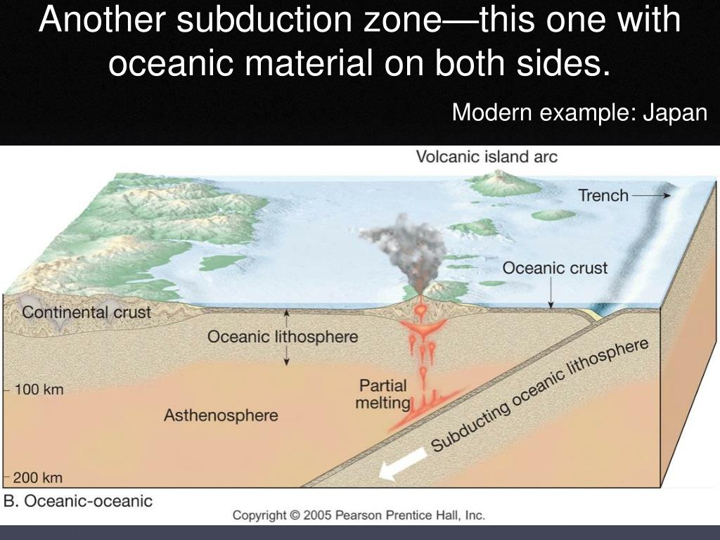 Another subduction zone—this one with