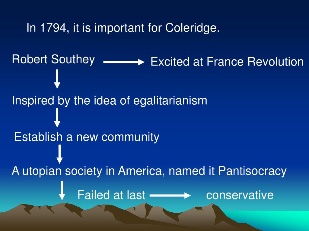 In 1794, it is important for Coleridge.