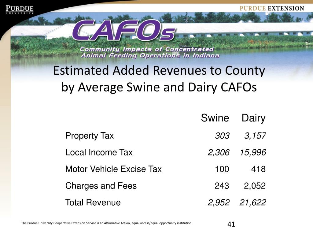Estimated Added Revenues to County