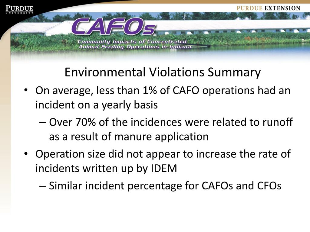 Environmental Violations Summary