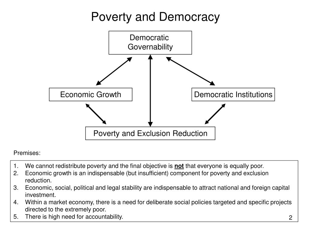 Poverty and Democracy