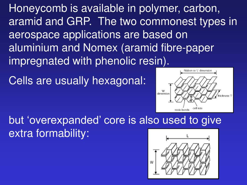 Honeycomb is available in polymer, carbon, aramid and GRP.  The two commonest types in aerospace applications are based on aluminium and Nomex (aramid fibre-paper impregnated with phenolic resin).