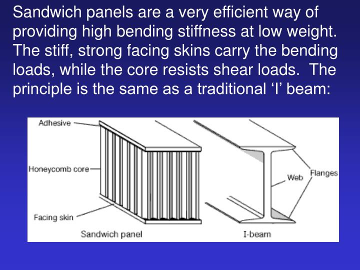 Sandwich panels are a very efficient way of providing high bending stiffness at low weight.  The sti...