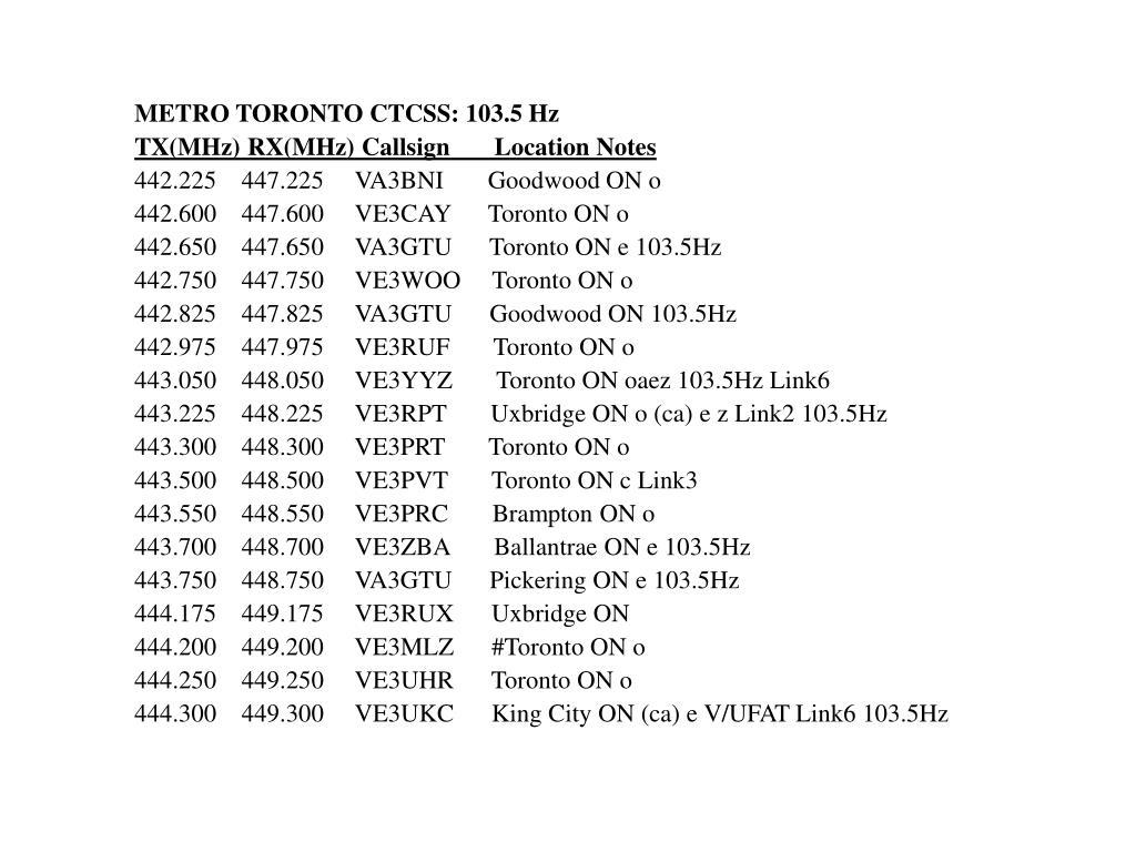 METRO TORONTO CTCSS: 103.5 Hz