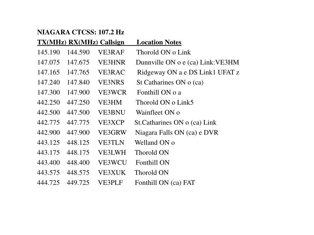NIAGARA CTCSS: 107.2 Hz