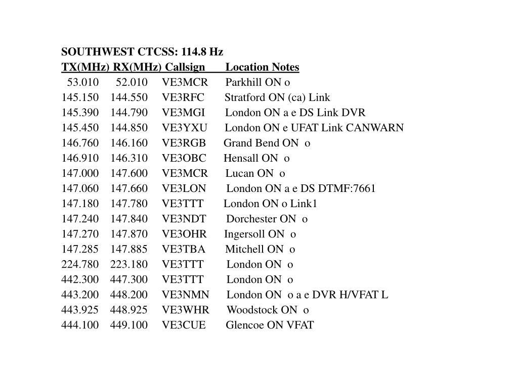 SOUTHWEST CTCSS: 114.8 Hz