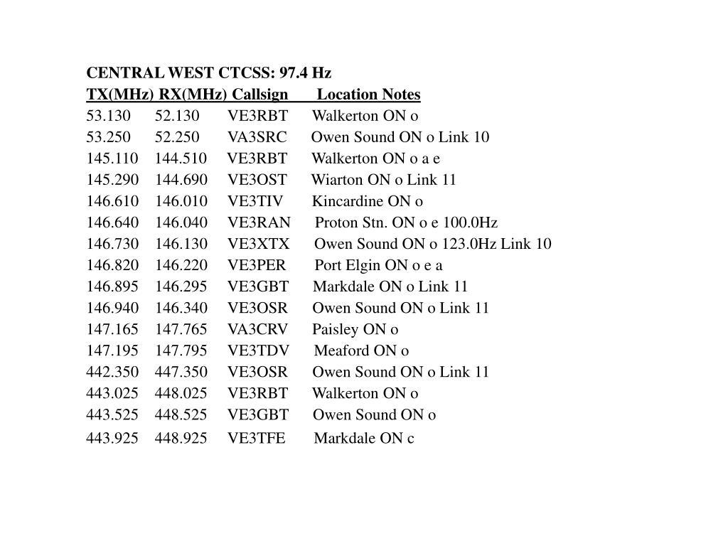 CENTRAL WEST CTCSS: 97.4 Hz