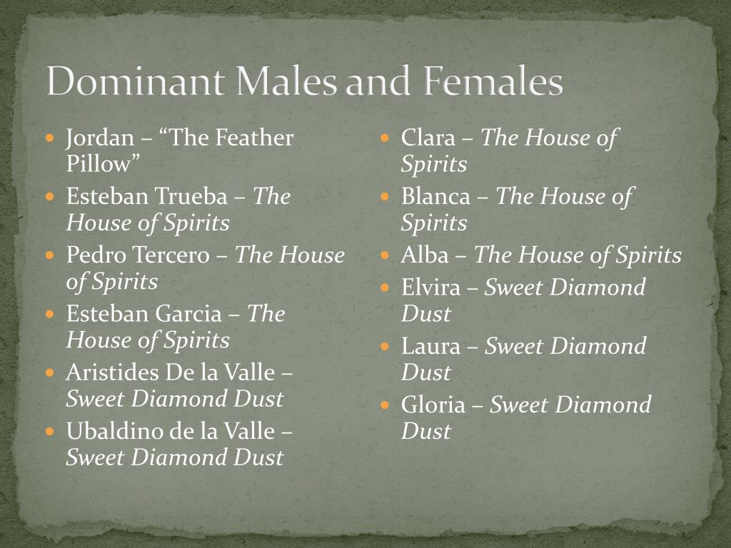 Dominant Males and Females