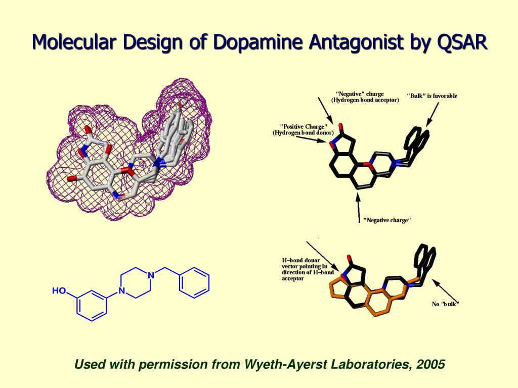 Molecular Design of Dopamine Antagonist by QSAR