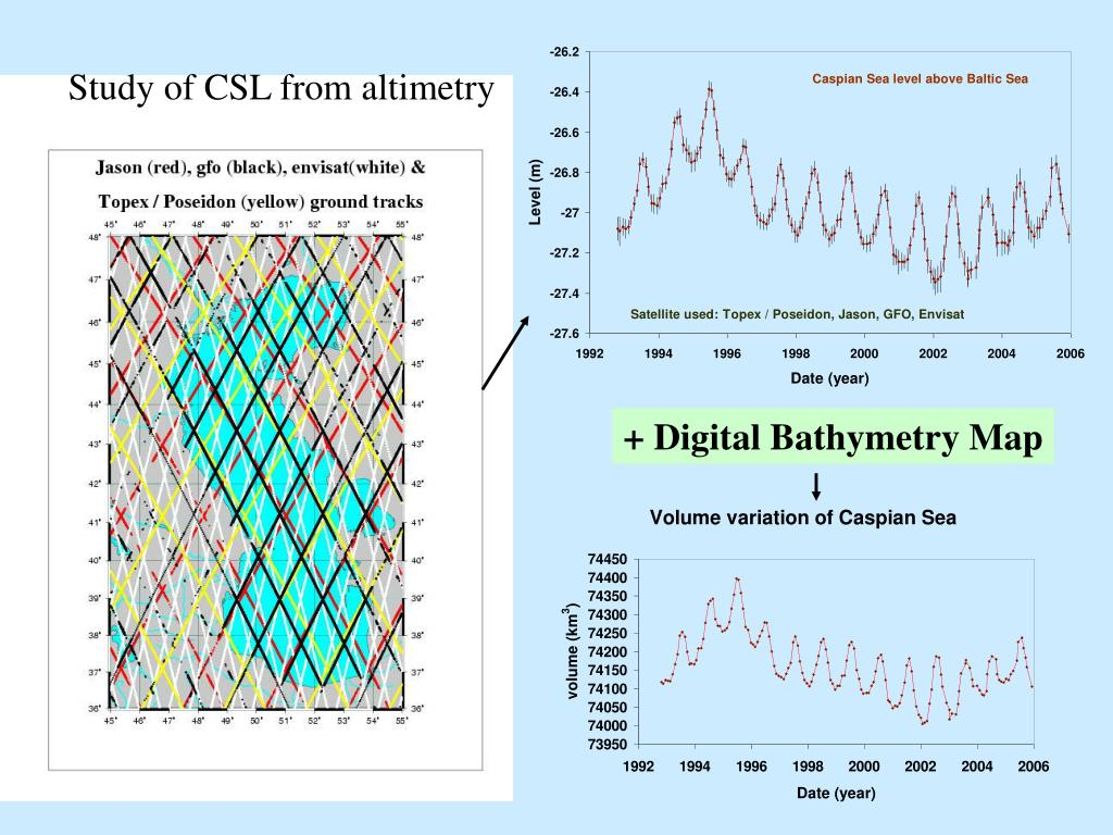 Study of CSL from altimetry