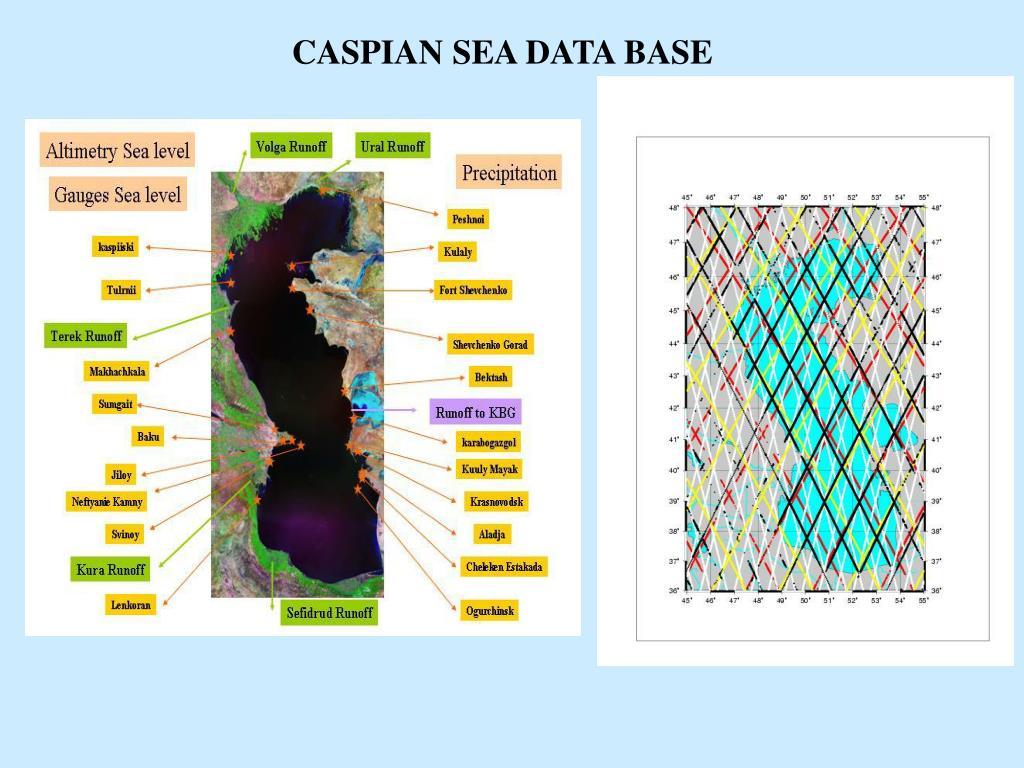 CASPIAN SEA DATA BASE