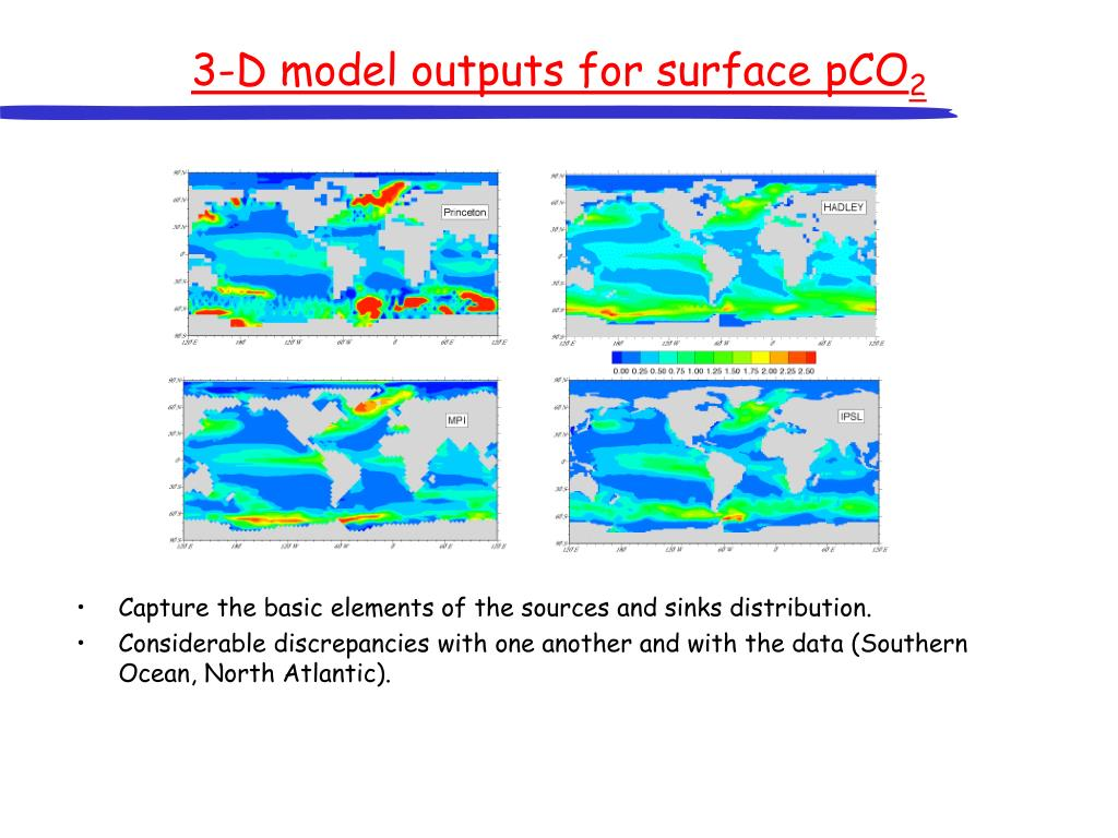 3-D model outputs for surface pCO