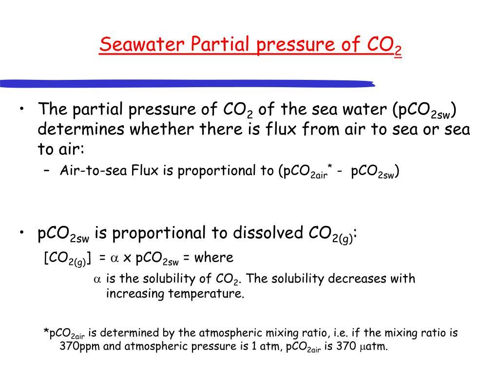 Seawater Partial pressure of CO