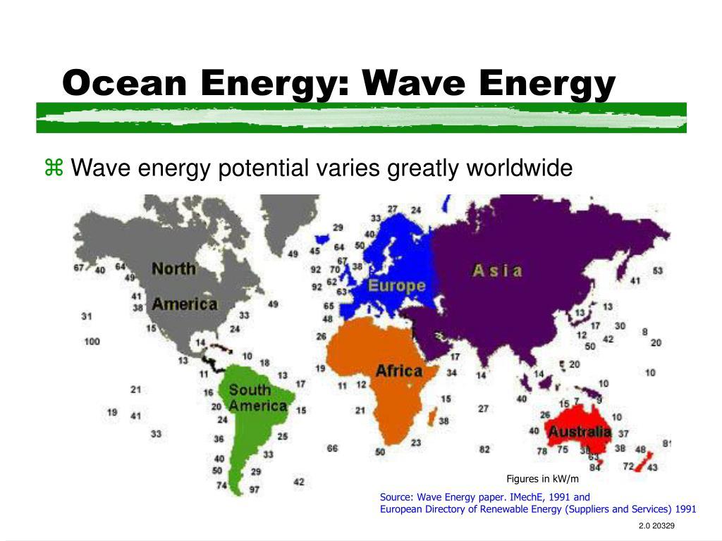Ocean Energy: Wave Energy