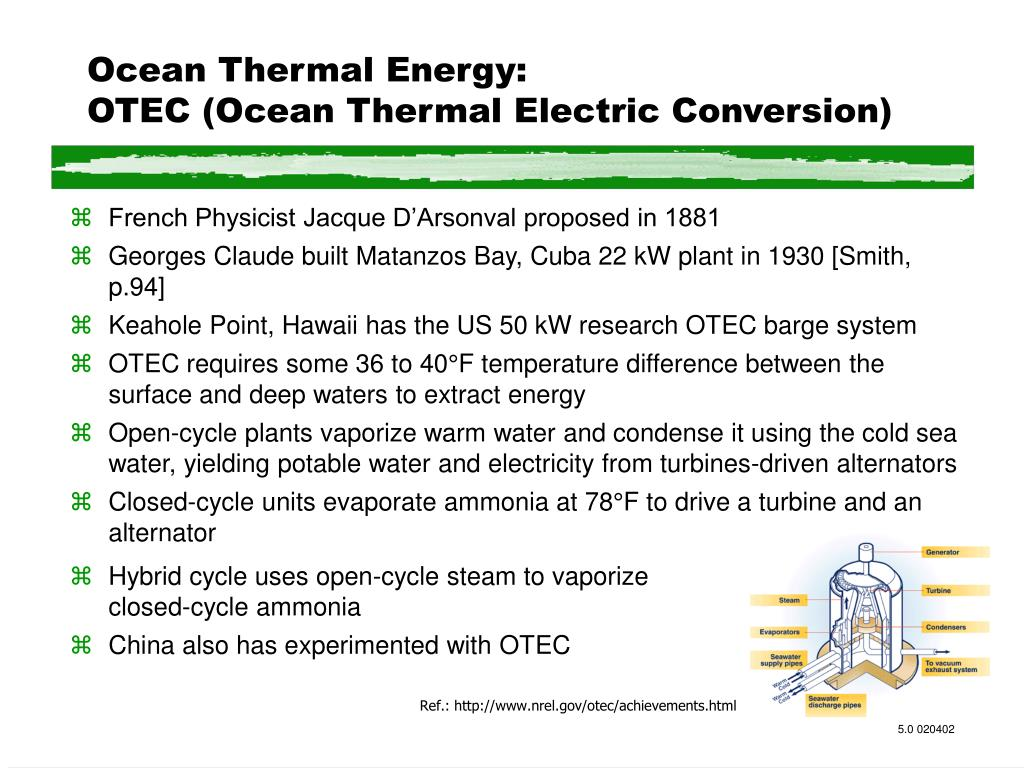 Ocean Thermal Energy: