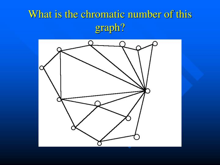 What is the chromatic number of this graph?