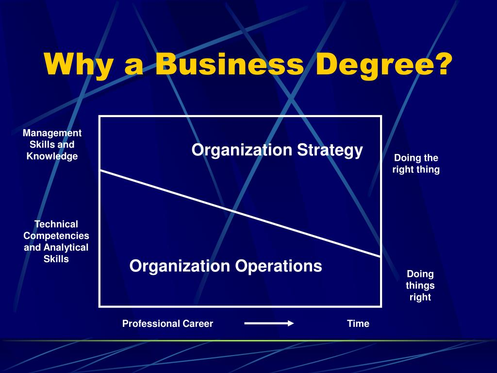 Why a Business Degree?