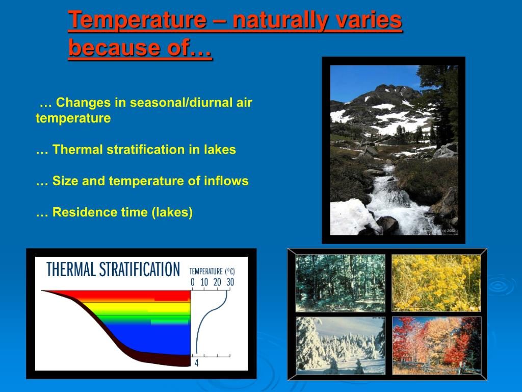 Temperature – naturally varies