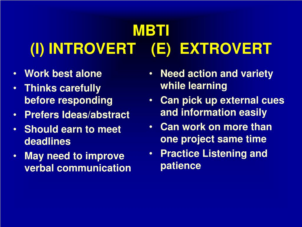 Introvert or extrovert essay
