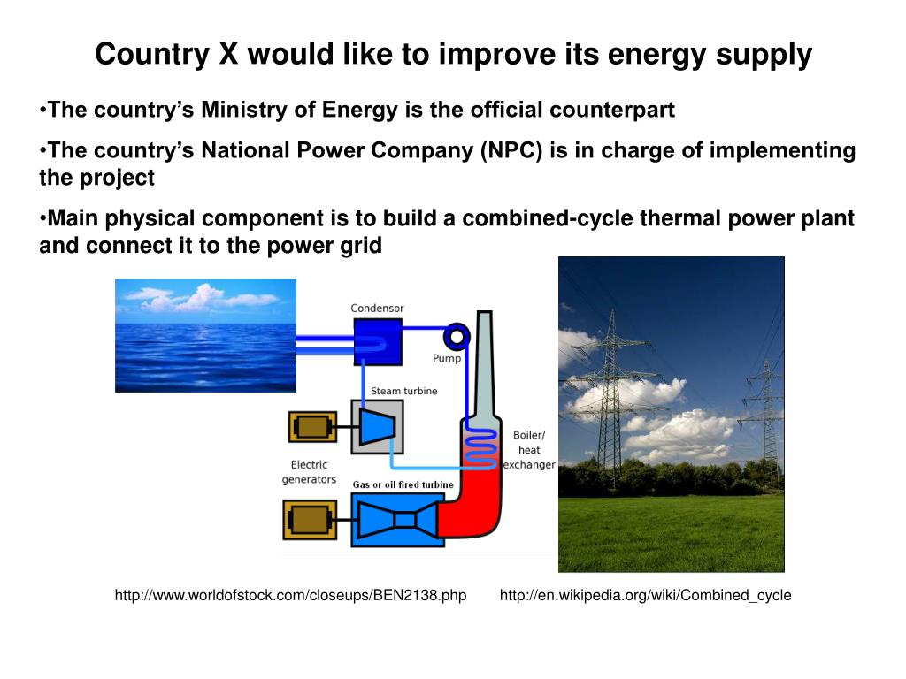 Country X would like to improve its energy supply