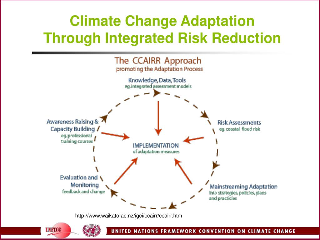 Climate Change Adaptation Through Integrated Risk Reduction