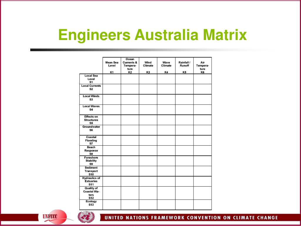Engineers Australia Matrix