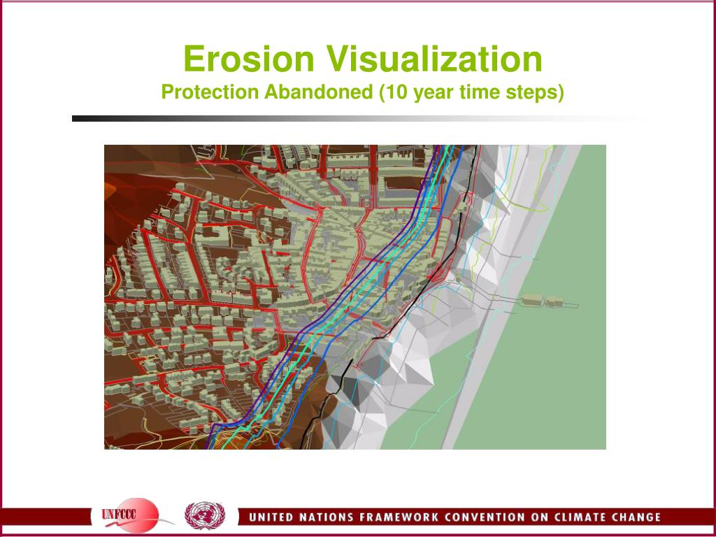 Erosion Visualization