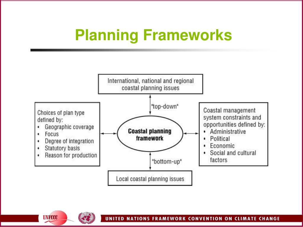 Planning Frameworks