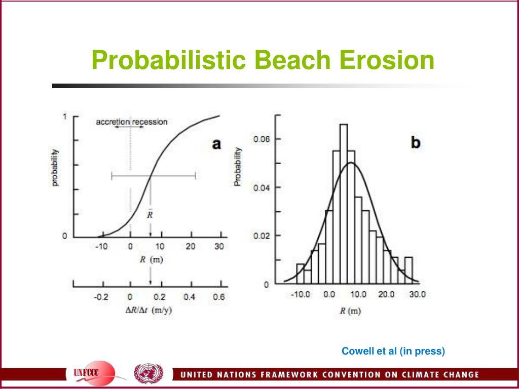 Probabilistic Beach Erosion