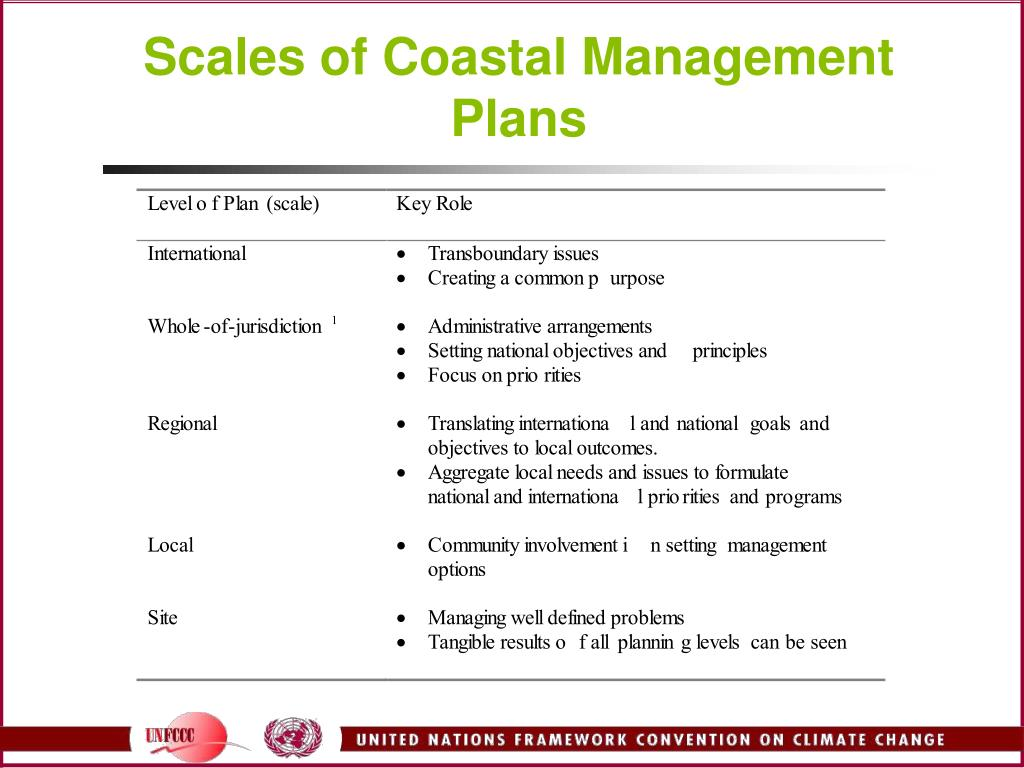 Scales of Coastal Management Plans