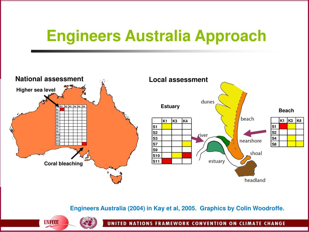 Engineers Australia Approach