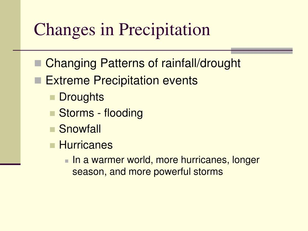 Changes in Precipitation