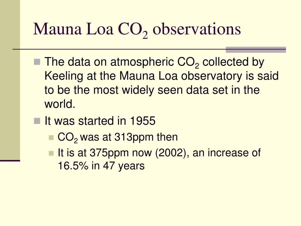 Mauna Loa CO