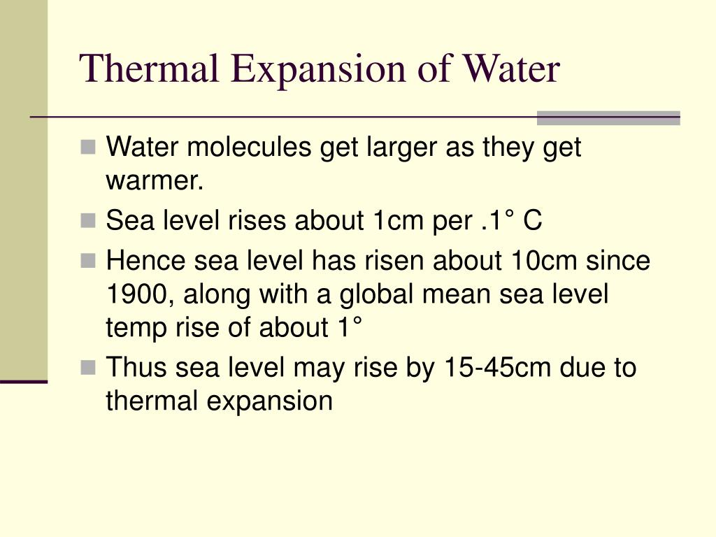 Thermal Expansion of Water