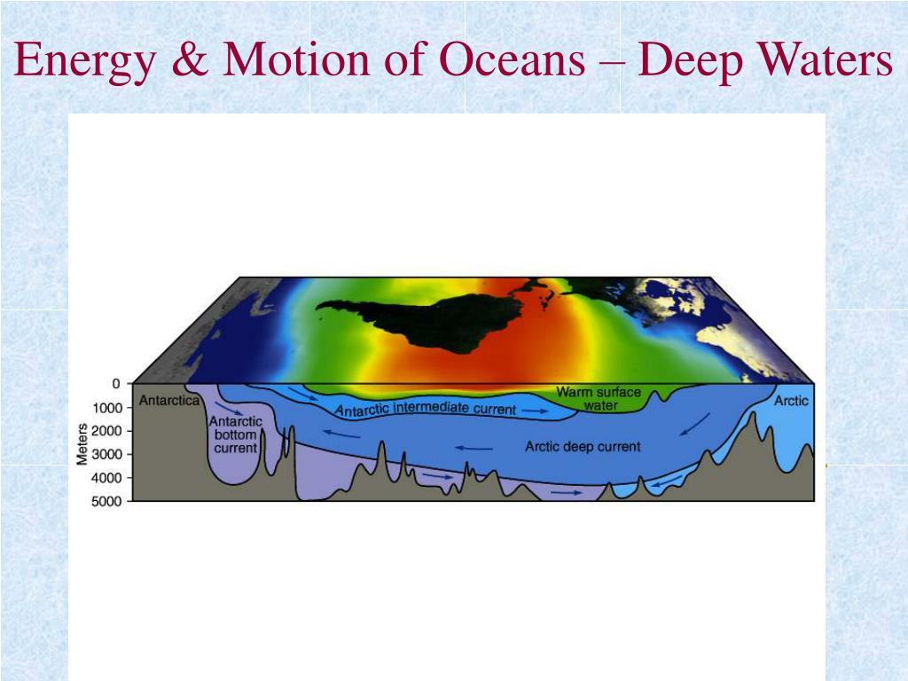 Energy & Motion of Oceans – Deep Waters