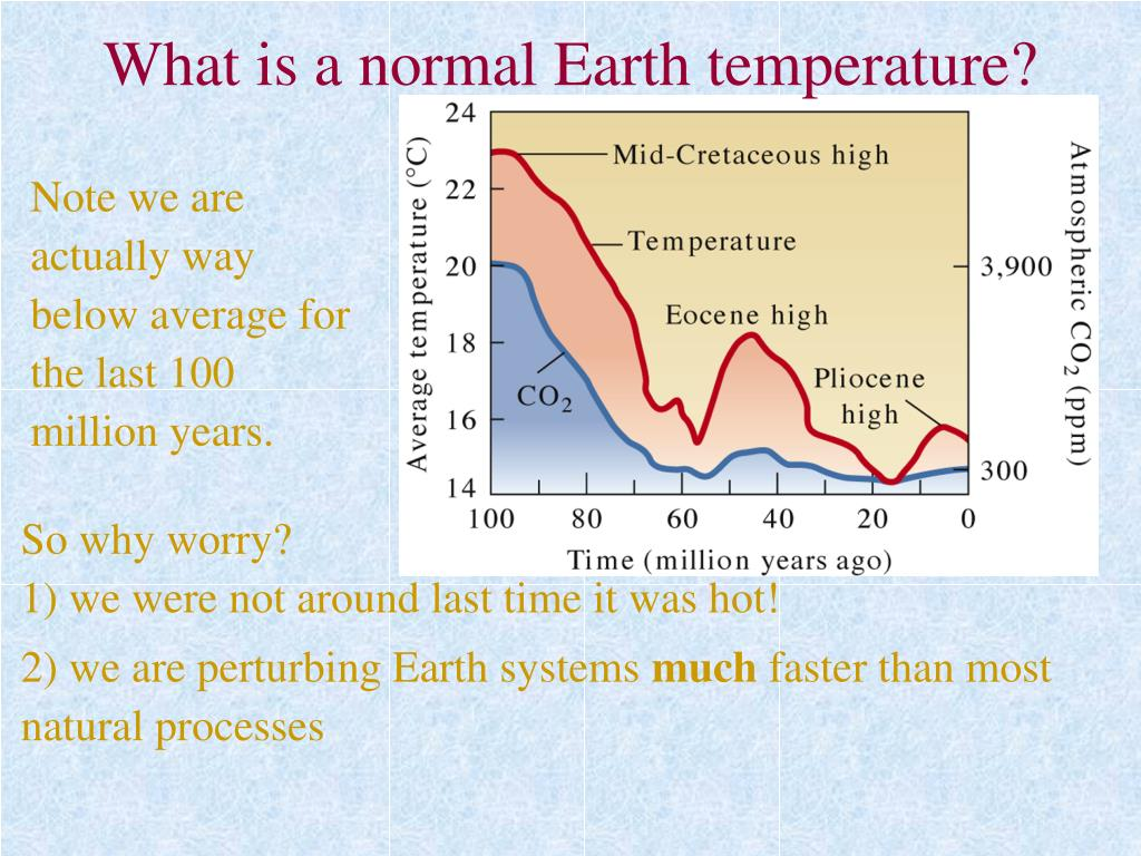 What is a normal Earth temperature?