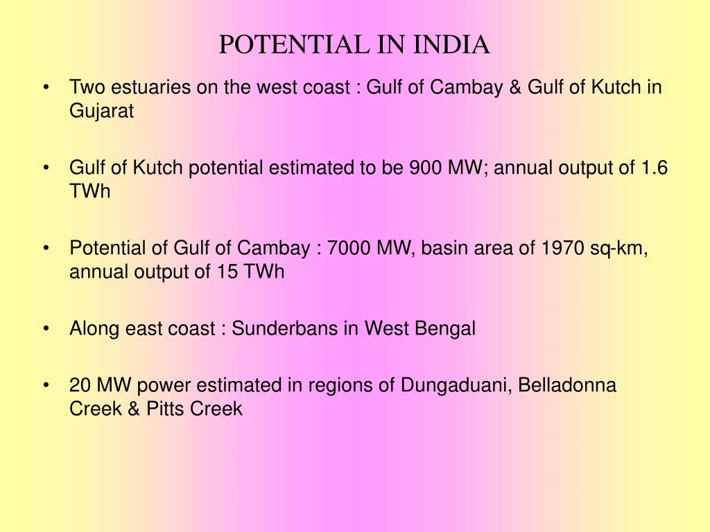POTENTIAL IN INDIA
