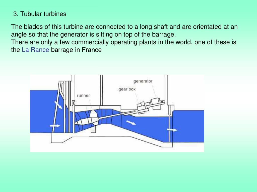3. Tubular turbines
