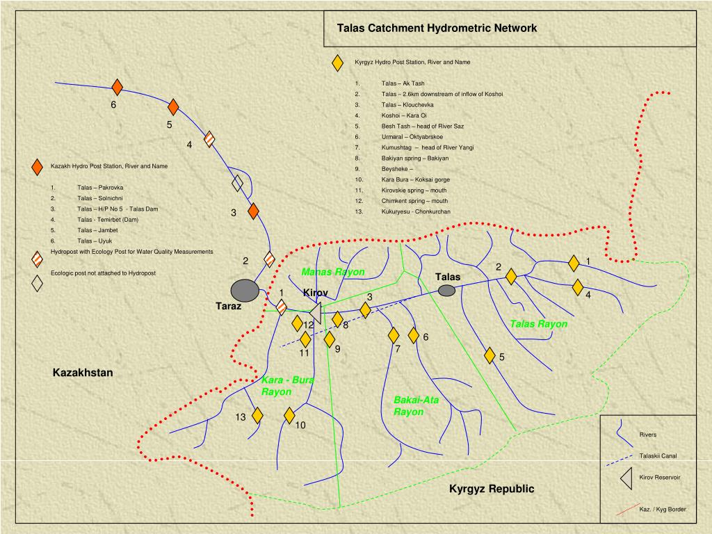 Talas Catchment Hydrometric Network