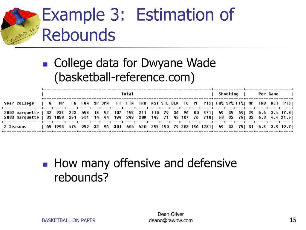 Example 3:  Estimation of Rebounds