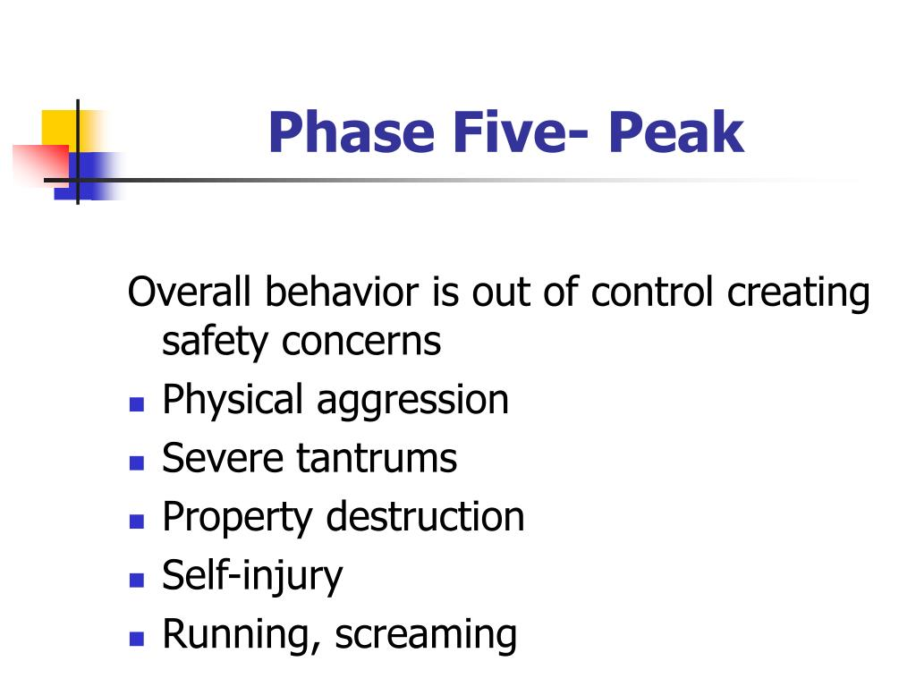 Phase Five- Peak