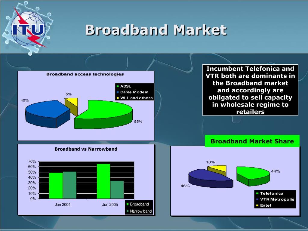 Broadband Market