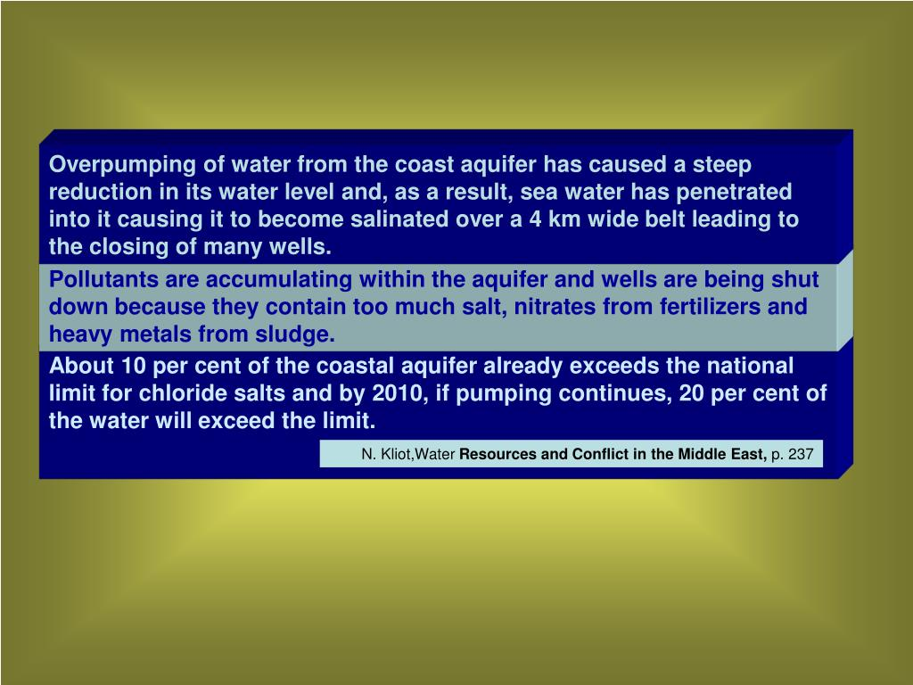 About 10 per cent of the coastal aquifer already exceeds the national limit for chloride salts and by 2010, if pumping continues, 20 per cent of the water will exceed the limit.