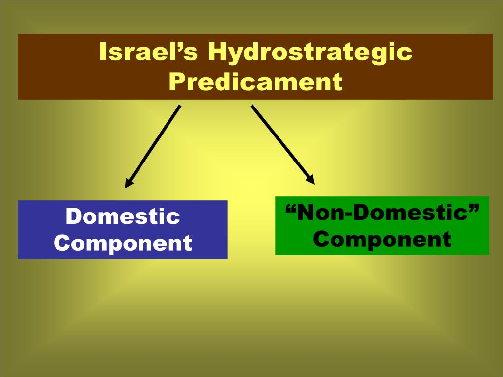 """""""Non-Domestic"""" Component"""