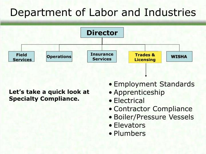 Department of labor and industries