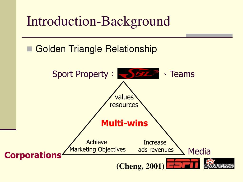 Sport Property