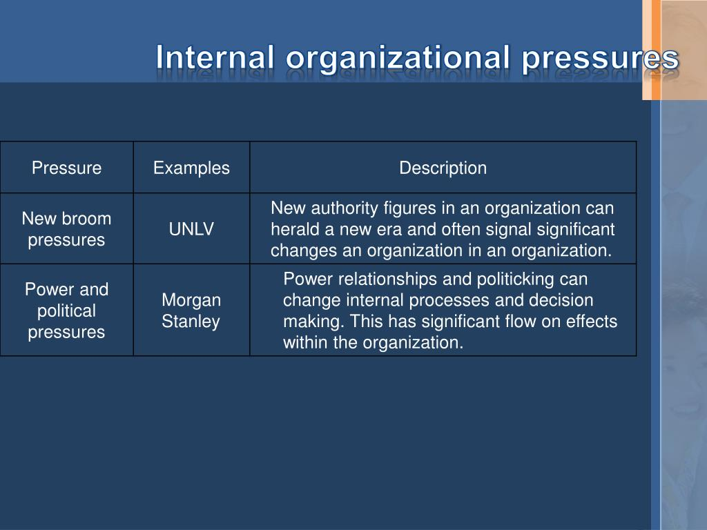 intel internal organizational pressures External environment pressure on organizational innovation adoption external environment pressure on organizational innovation for the organizational internal.