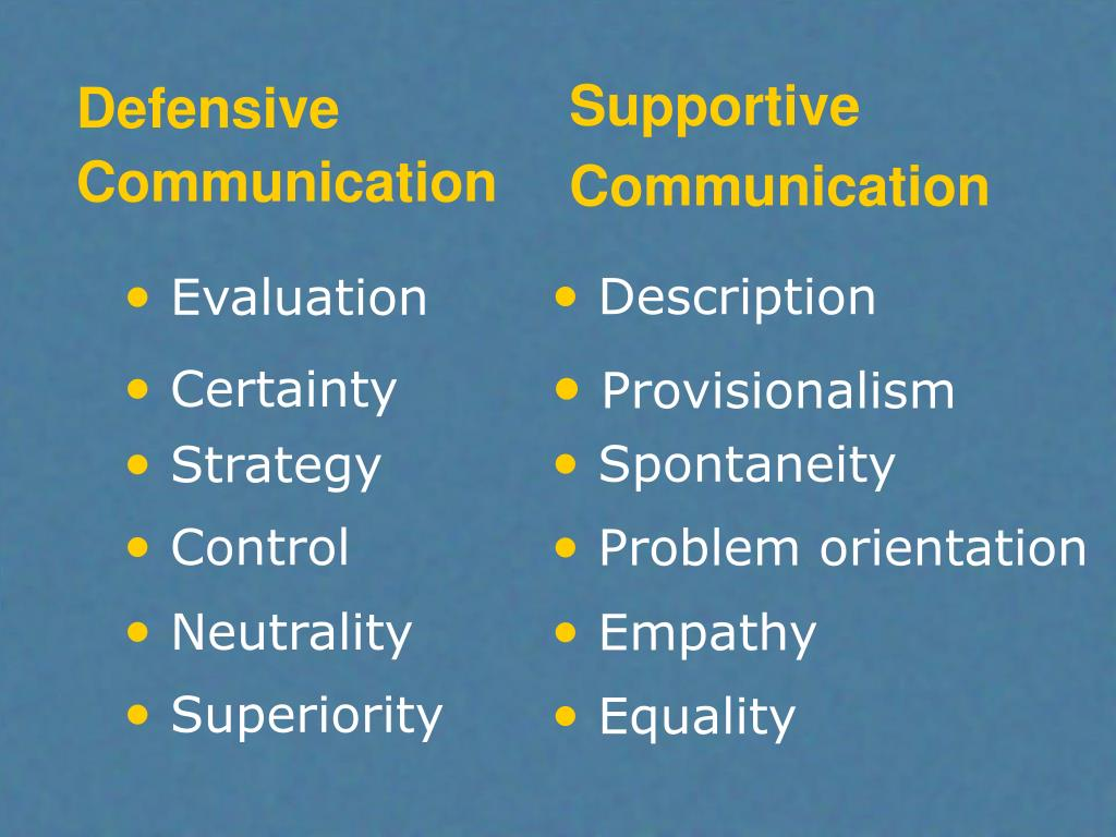 guidelines on confirming climates Know yourself and the communication climate introduction a key to communicating effectively with people who come to the regional center for service is knowing.