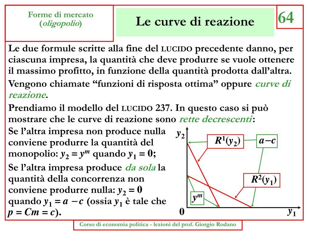 Le curve di reazione